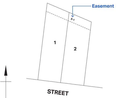 Diagram showing easements displayed on a Land Title